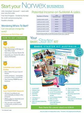Norwex Basic Starter Kit for new consultants | SustainableSuburbia.net