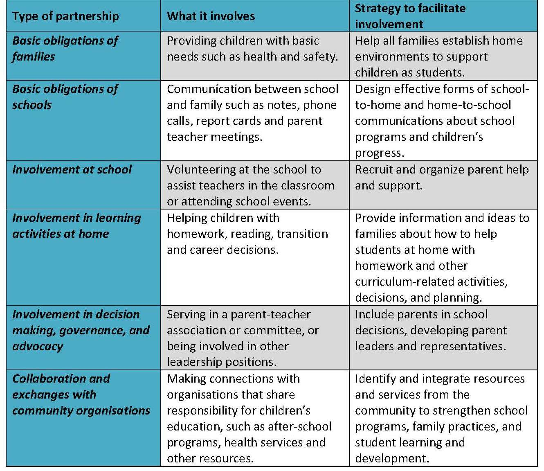 Making Parents Feel Welcome In Schools