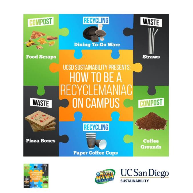 MyLastTrash | UC San Diego Sustainability