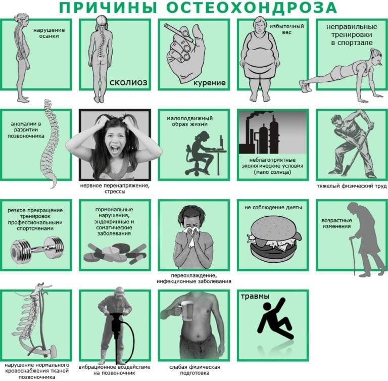 hipertenzija gydant gimdos kaklelio osteochondrozę)