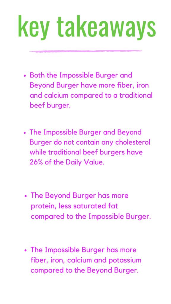 key takeaways ingredient analysis beyond impossible