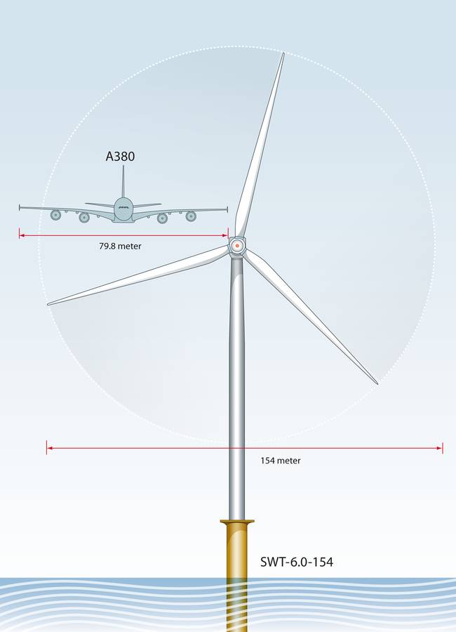 windenergy turbine