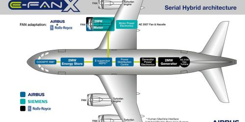 INFOGRAPHIC-E-Fan-X airbus