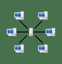 Server-based centralized network