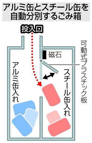 神谷明日香特許