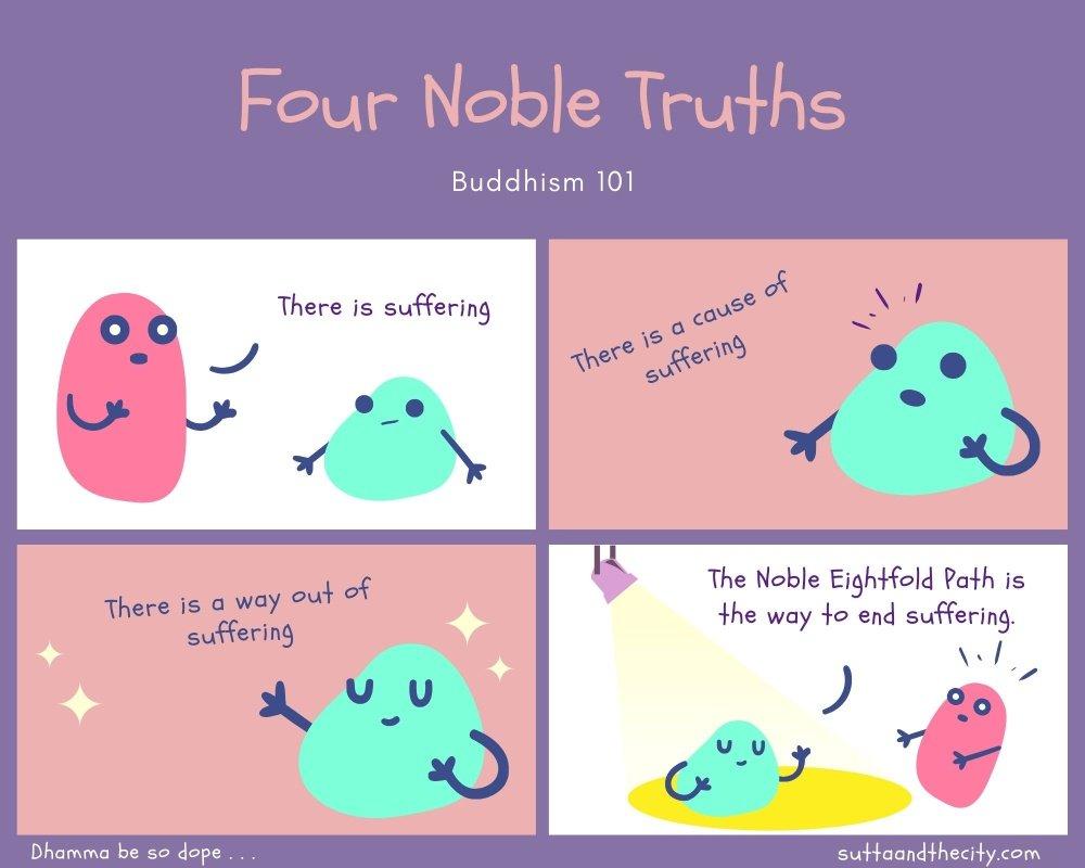 Cartoon of the Four Noble Truths