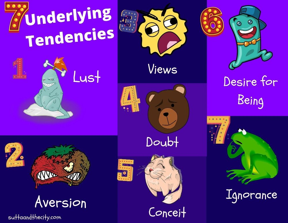 A cartoon of various animals exemplifying the 7 Underlying Tendencies
