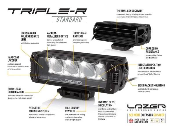 KIT DE PHARE LED INTEGRÉ TRIPLE-R 750 SUR VW TRANSPORTER T6 2015+ (LAZER)