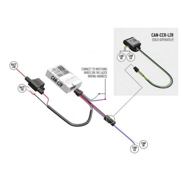 LAZER - Interface CAN bus - Détecteur d'activité des feux - CanM8