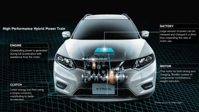 2019 Nissan X-Trail hybrid