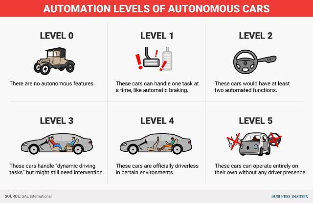 2021 Volvo XC90 autonomous drive