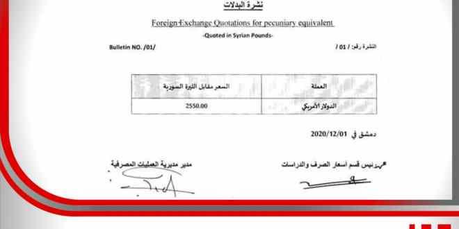دولة حرامية.. بدل الخدمة الثابتة 2550 والتحويلات  1250 .!