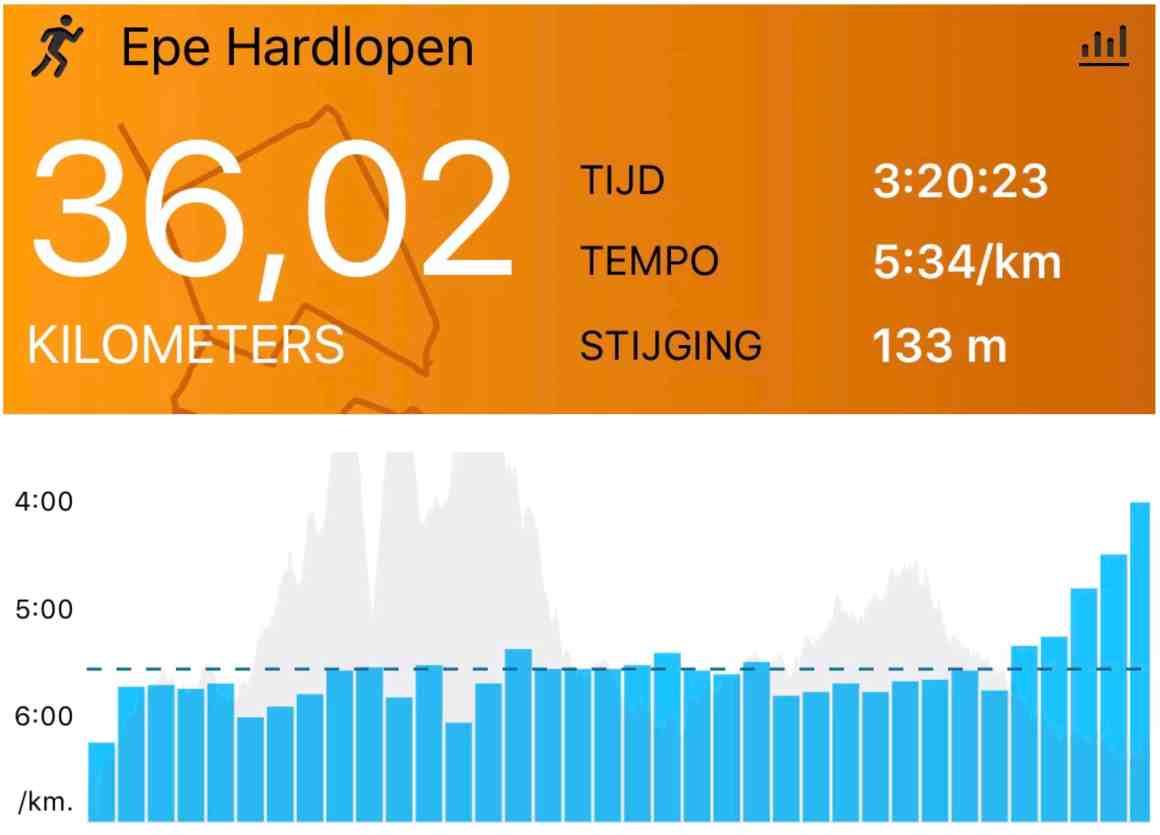 langste duurloop in de voorbereiding marathon