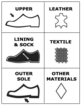 shoe label symbols