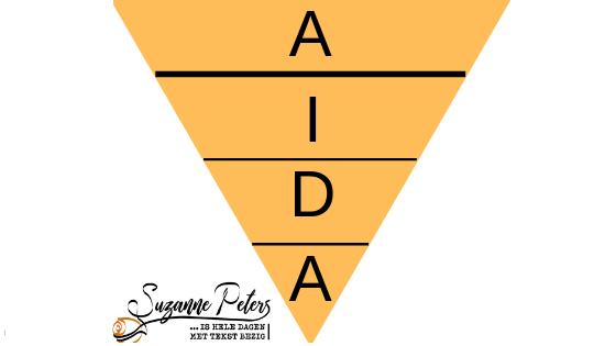 Hoe overtuig je lezers met het AIDA-model?
