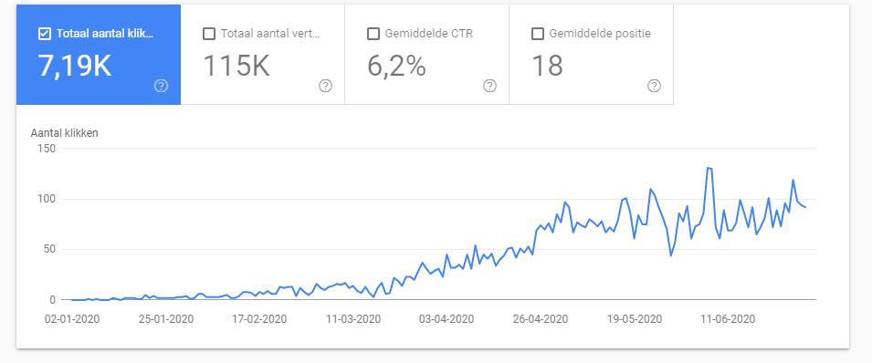 google search console halfjaar