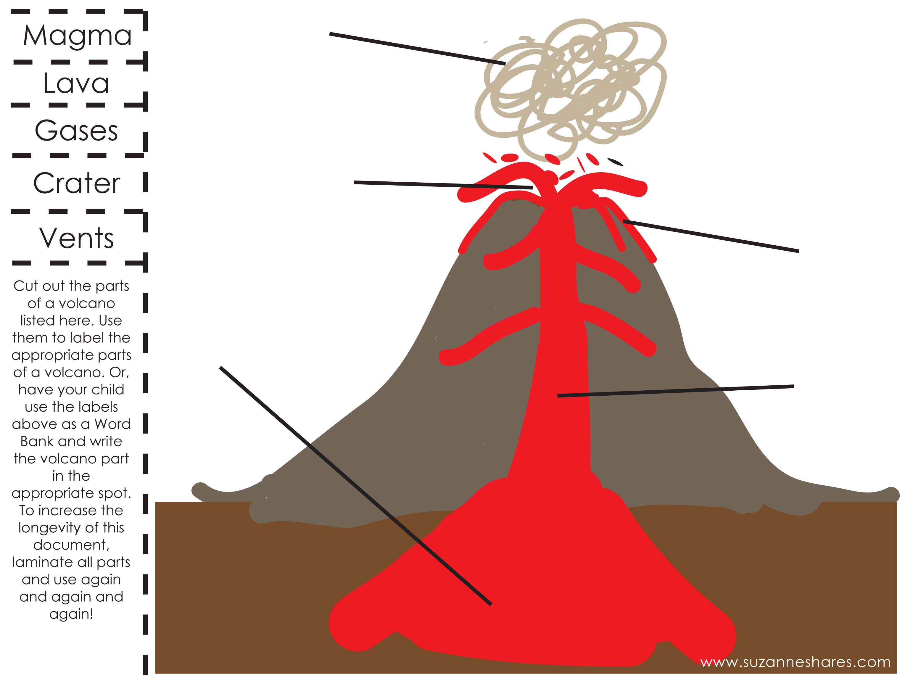 Labeled Volcano Diagram Worksheet