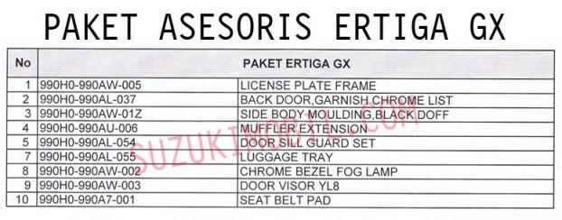 paket-asesoris-ertiga-gx