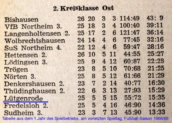 IMG_1341_Tabelle_1968_69_von_Ottmar_Schirrmacher