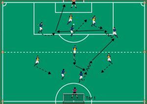 1A Training @ Waldstadion Bauerbach
