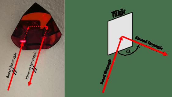 prizma vs tükör