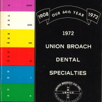 Healthcare & Medicine - Dentistry +++