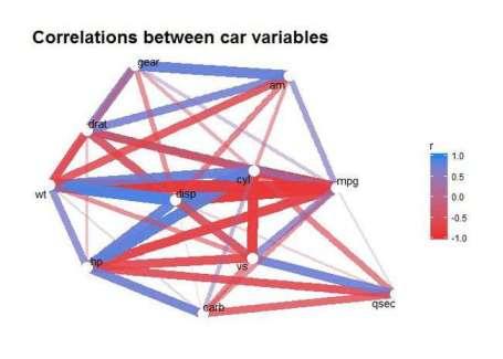car-plot-1.jpeg