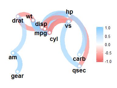 netplot-egs-2.png