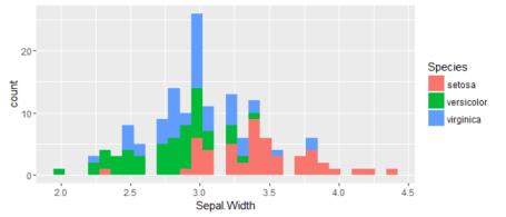 sepal_stack-1.png