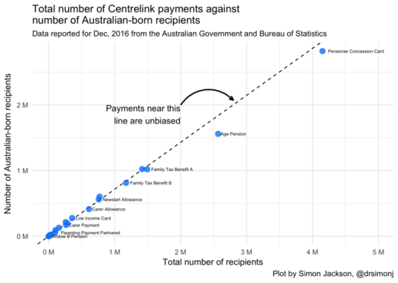 payment_type_total_v_aus-1.png