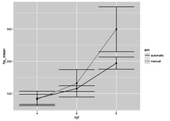 posts-plot-error-1.png