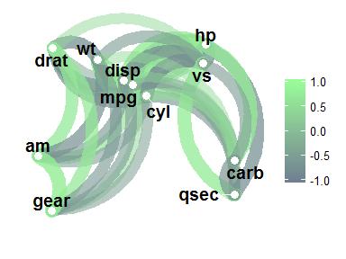 netplot-egs-1.png