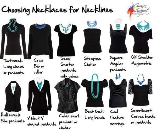How to Pair the Right Necklace with Your Dresses guide