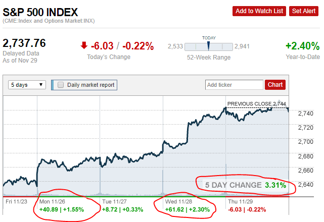 1 s&P 500