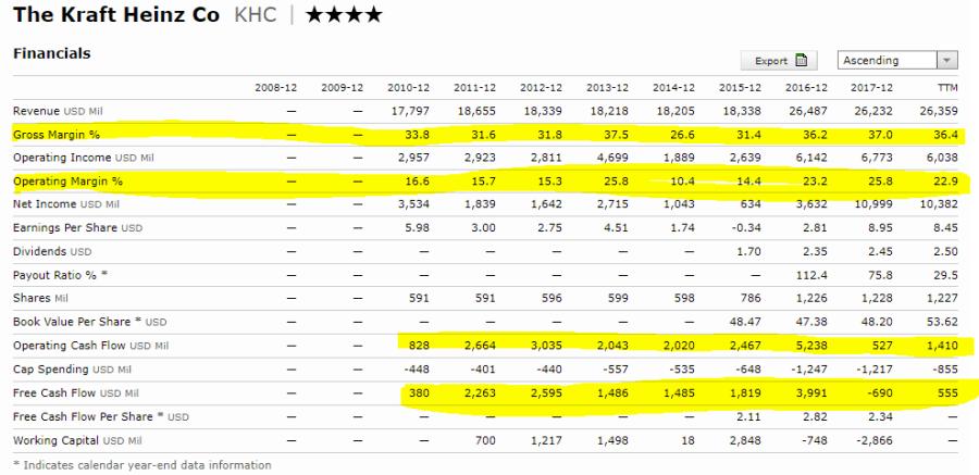 7 khc key ratios