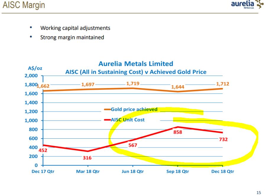 8 mining costs