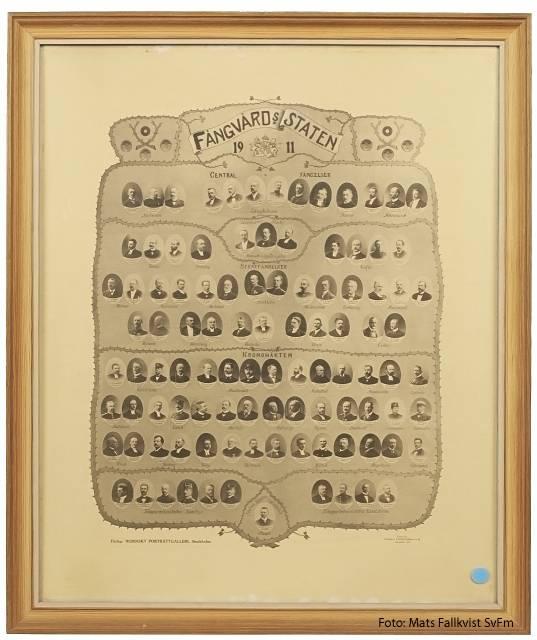 11 okt Porträttkollage fångvårdsstaten 1911 c28c127ed3eff