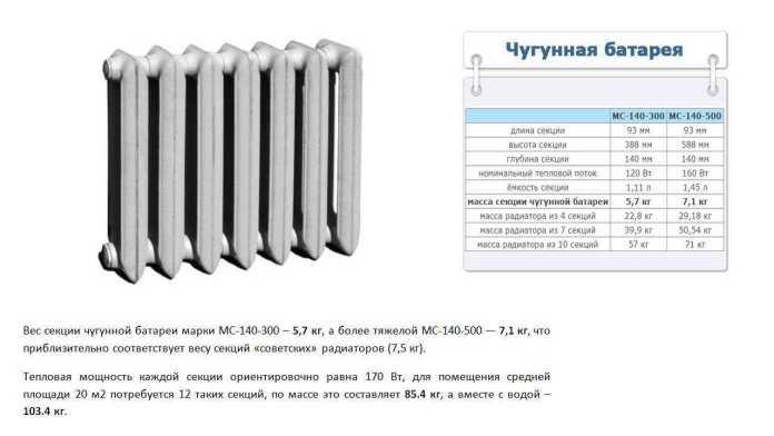 Рассчитываем размер чугунной батареи и ее теплоотдачу