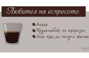 Какво разкрива любимия ви вид кафе за вашата личност?