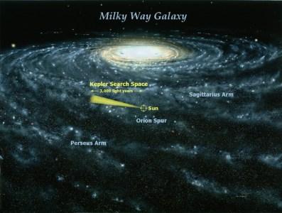 slunce vgalaxii