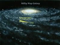 slunce v galaxii