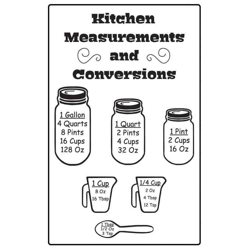kitchenmeasurements800
