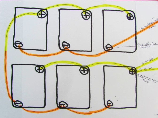 Batteries 3