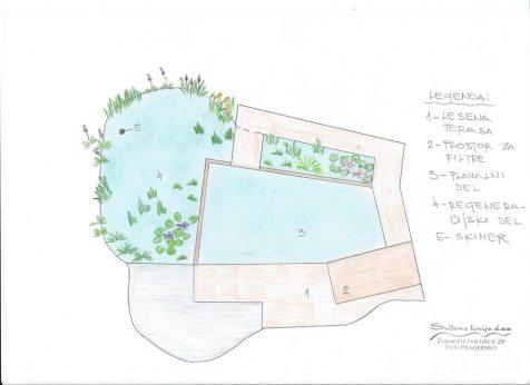 nacrtovanje-vrtov-skica-fis