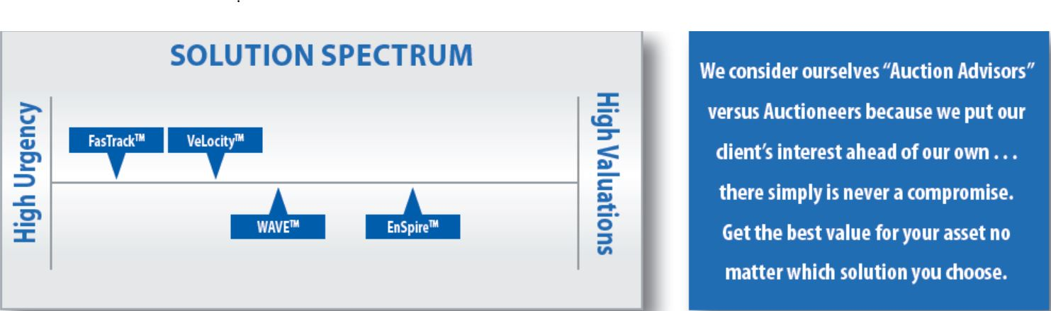 solution-spectrum-graphic
