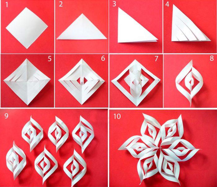 Kelantangan Snowflake dari Kelas Master Bahagian Komposit
