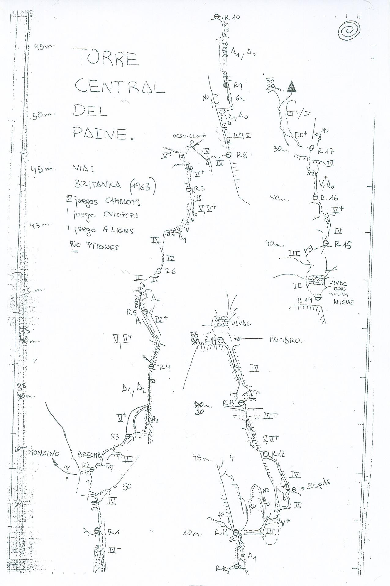 Topos Routes