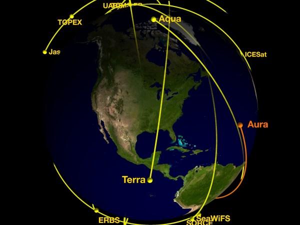SVS NASAs Orbiting Earth Observing Fleet includes Aura in orange
