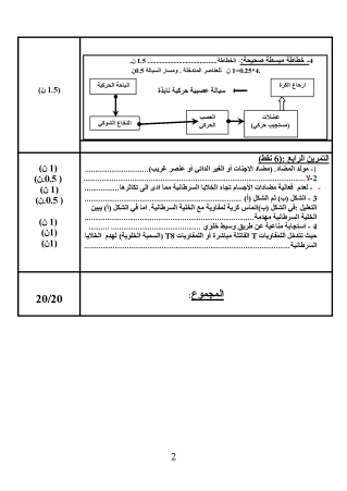 Rep 2012_Page_2