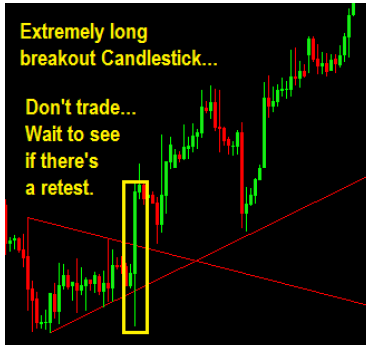 Trading-Triangle-Breakouts